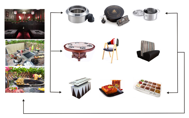 CENHOT-provides-you-the-smokeless-hot-pot-equipment-for-restaurant's-need