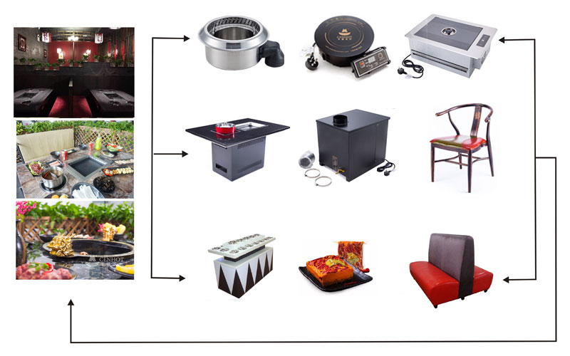 CENHOT-provides-you-the-smokeless-purifier-equipment-for-restaurant's-need