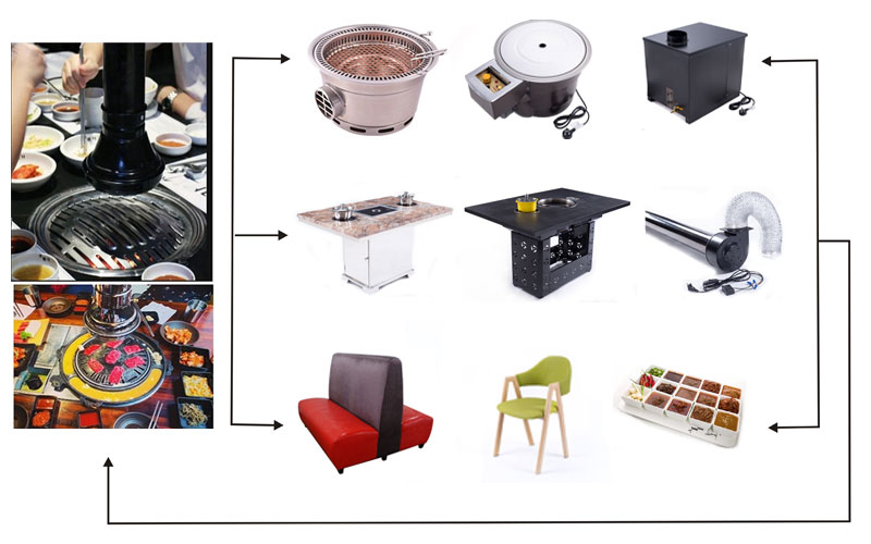 CENHOT-Hot-Sales-Smokeless-Korean-Charcoal-Grill-is-perfect-for-making-the-delicious-barbecue-for-your-restaurant