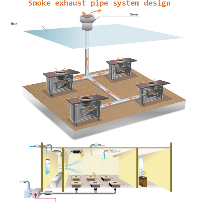 Smoke-exhaust-pipe-system-design-for-BBQ-restaurant---CENHOT